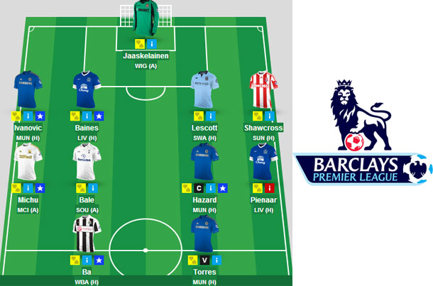 The Pundits Fantasy Premier League