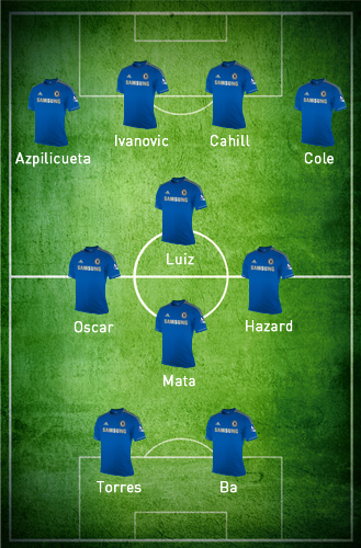 Chelsea-Formation-for-201-14