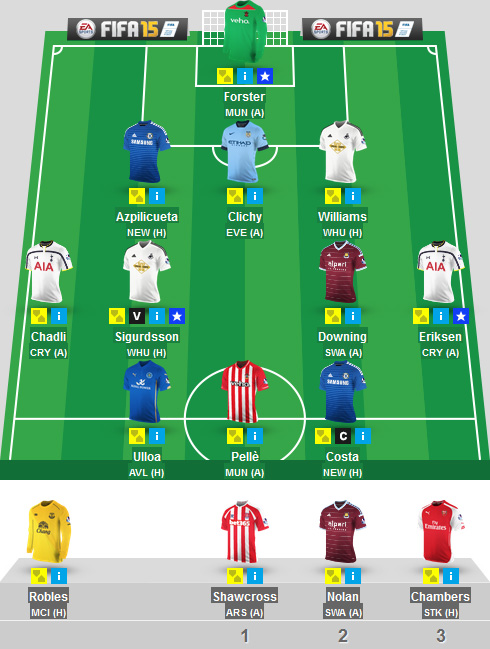 Fantasy-Premier-League-Gameweek-21-The-Pundits-Team - The Pundits