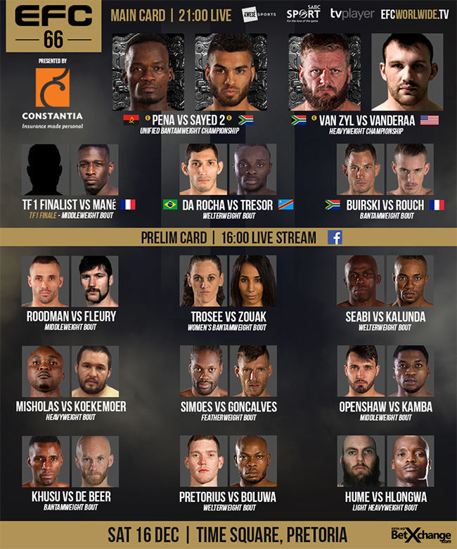 EFC 66 Fight Card