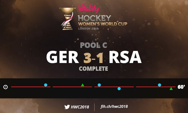 South African vs Germany Hockey World Cup Score