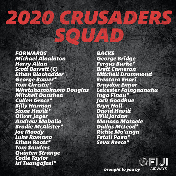 2020 Crusaders Super Rugby Squad